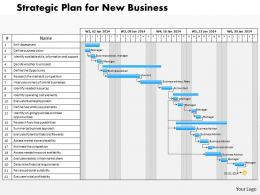 0514 project management chart Powerpoint Presentation
