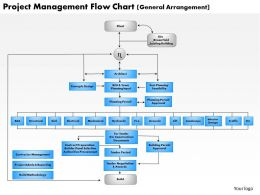 0514_project_management_flow_chart_powerpoint_presentation_Slide01