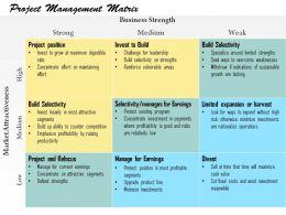 0514_project_management_matrix_powerpoint_presentation_Slide01