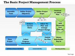 0514 Project Management Process Flow Powerpoint Presentation