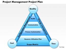 0514 project management project plan Powerpoint Presentation