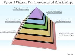 0514 Pyramid Diagram For Interconnected Relationships Image Graphics For Powerpoint