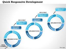 0514_quick_responsive_development_powerpoint_presentation_Slide01