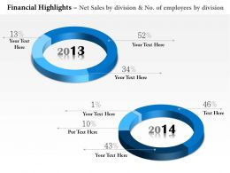 0514_sales_division_financial_chart_diagram_Slide01