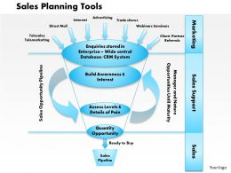 0514 Sales Planning Tools Powerpoint Presentation
