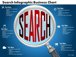 0514 Search Infographic Business Chart Powerpoint Presentation