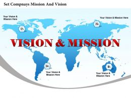0514 Set Company Mission And Vision