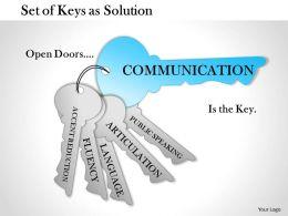0514 Set Of Keys As Solution Powerpoint Presentation