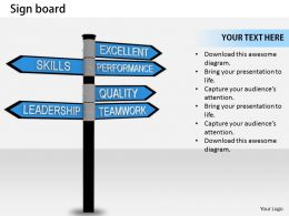 0514 Signboards Of Skills And Leadership Image Graphics For Powerpoint