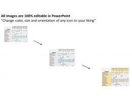 0514 Skills Gap Analysis Example Powerpoint Presentation