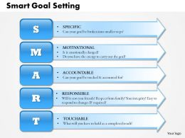 0514 Smart goal setting Powerpoint Presentation