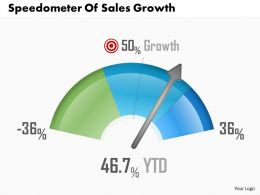 0514 Speedometer Of Sales Growth Powerpoint Presentation