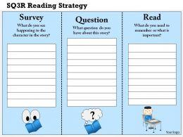 0514_sq3r_reading_strategy_powerpoint_presentation_Slide01