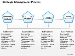 0514 Strategic Management Process Powerpoint Presentation