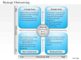0514 Strategic Outsourcing Powerpoint Presentation
