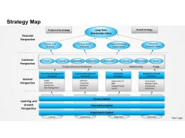 0514 Strategy Map 2 Powerpoint Presentation