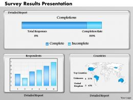 0514 Survey Reports Powerpoint Presentation