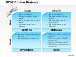 0514_swot_for_new_business_powerpoint_presentation_Slide01