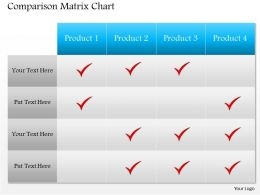 0514 Template Comparison Matrix Powerpoint Presentation