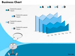 0514 Text Boxes With Business Data Driven Chart Powerpoint Slides