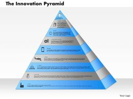 0514 The Innovation Pyramid Powerpoint Presentation