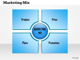 0514 The Marketing Mix Powerpoint Presentation Powerpoint Presentation