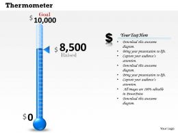 0514 Thermometer Style Dashboard Chart For Result Display