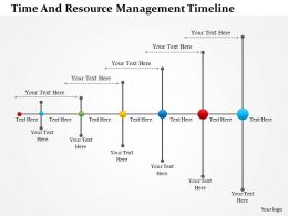 0514 Time And Resource Management Timeline Powerpoint Presentation