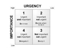0514_time_management_matrix_powerpoint_presentation_Slide01