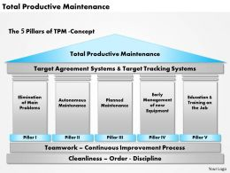 0514_total_productive_maintenance_powerpoint_presentation_Slide01