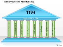 0514 Total Productive Maintenance TPM Pillars Powerpoint Presentation