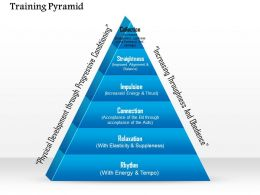 0514 Training Pyramid Powerpoint Presentation