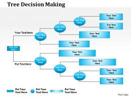 0514 Tree Decision Making Powerpoint Presentation