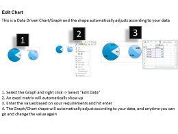 0514_two_result_business_pie_chart_data_driven_powerpoint_slides_Slide03