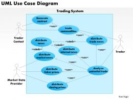0514 Uml Use Case Diagram Powerpoint Presentation