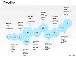 0514 Unique Way Data Driven Time Line Diagram Powerpoint Slides