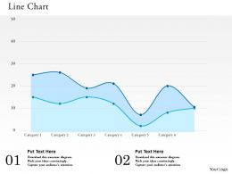 0514 Use Line Chart For Business Powerpoint Slides