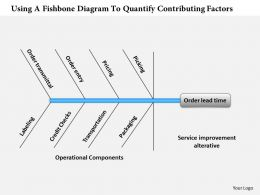 0514 Using A Fishbone Diagram to Quantify Contributing Factors Powerpoint Presentation