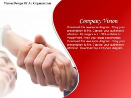 0514 Vision Design Of An Organization