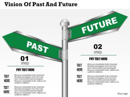 0514 Vision Of Past And Future