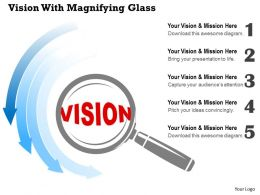 0514 Vision With Magnifying Glass