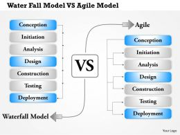 0514 Water Fall Model VS Agile Model Powerpoint Presentation