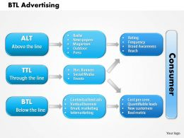 0614_btl_advertising_powerpoint_presentation_slide_template_Slide01