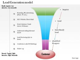 0614 Business Consulting Diagram Sales Lead Generation Model Powerpoint Slide Template