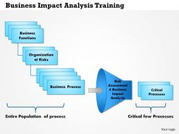 0614 Business Impact Analysis Training Powerpoint Presentation Slide Template
