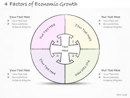 0614 Business Ppt Diagram 4 Factors Of Economic Growth Powerpoint Template