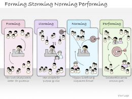 0614_business_ppt_diagram_forming_storming_norming_performing_powerpoint_template_Slide01