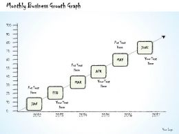 0614 Business Ppt Diagram Monthly Business Growth Graph Powerpoint Template
