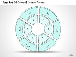 0614 Business Ppt Diagram Steps And Sub Steps Of Business Process Powerpoint Template