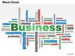 0614_business_word_cloud_powerpoint_slide_template_Slide01